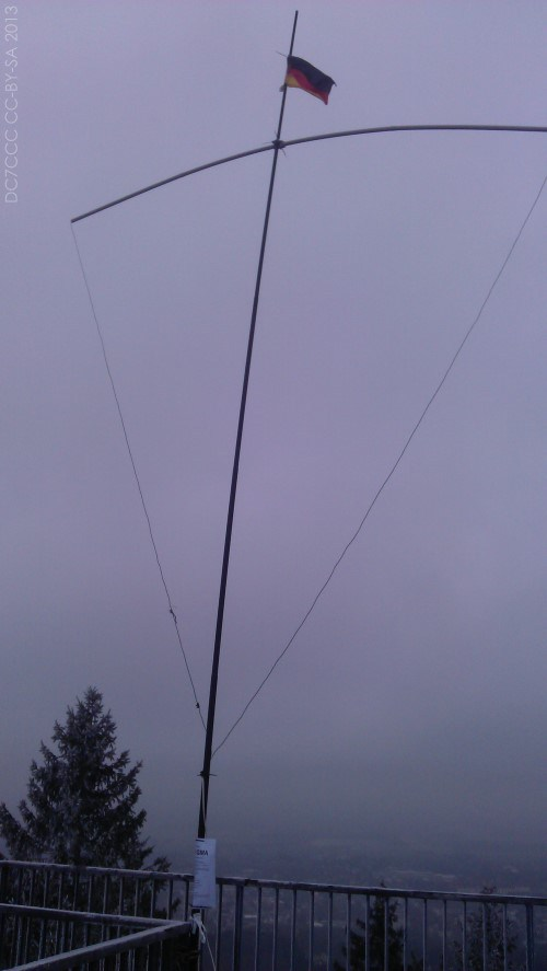 Delta-Loop 28 MHz