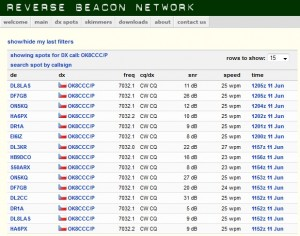 Reverse Beacon Network
