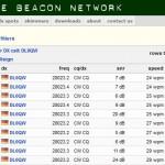 RBN: in CW wurden meine Signale bis nach Namibia gehört